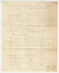 Notice of 1835 Premiums and Expenditures of the Society