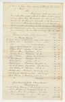 Notice of 1834 Premiums and Expenditures of the Society