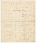 Statement of Expenditures of Kennebec County Agricultural Society