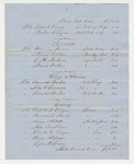Statement of Expenditures of Oxford County Agricultural Society