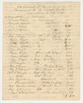 An account of monies paid for Premiums by the Washington County Agricultural Society
