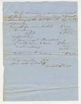 Receipt Statements of West Lincoln Agricultural Society
