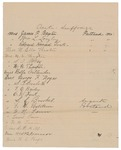 1897 Anti-suffrage petition of Mrs. James P. Baxter, Mrs. William Longley, and others