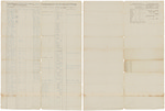 Muster and pay roll for Eliphalet J. Maxfield's Company of Infantry