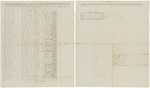 Muster and pay roll for Nathaniel Sawyer's Company of Riflemen