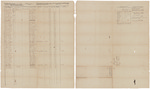 Muster and pay roll for David R. Ripley's Company of Riflemen