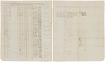 Muster and pay roll for Hiram A. Pollard's Company of Infantry