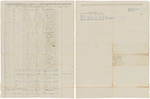 Muster and pay roll for William H. Mills' Company of Riflemen