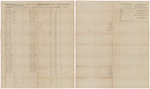 Muster and pay roll for James C. Harper's Company of Infantry