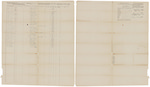 Muster and pay roll for William S. Haines' Company of Infantry