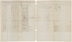 Muster and pay roll for Josiah L. Elder's Company of Infantry