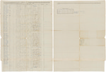 Muster and pay roll for James Clark's Company of Light Infantry by James Clark