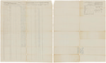 Muster and pay roll for Hiram Burnham's Company of Light Infantry