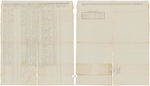 Muster and pay roll for Hiram Burnham's Company of Light Infantry by Hiram Burnham