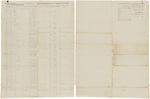Muster and pay roll for Samuel L. Fish's Company of Infantry