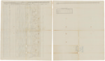 Muster and pay roll for Daniel W. Clark's Company of Infantry by Daniel W. Clark