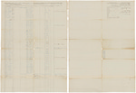 Muster and pay roll for Charles R. Hamblet's Company of Infantry