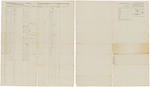 Muster and pay roll for Albion P. Arnold's Company of Artillery by Albion P. Arnold