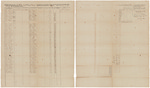 Muster and pay roll for John G. Barnard's Company of Infantry by John G. Barnard