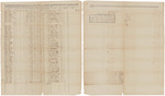 Muster and pay roll for John G. Barnard's Company of Infantry