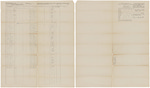Muster and pay roll for Samuel Burrell's Company of Infantry