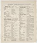 Aroostook county Subscriber's directory