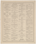 A Classified Directory, Some of the Principal Business Firms and Professional Men of the State