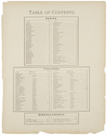 Table of contents. Towns, villages and miscellaneous