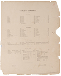 Table of contents, Towns, villages, plantations, wild lands