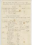 1862-12-28  John Marshall Brown forwards list of casualties at Fredericksburg