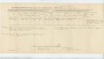 1863-09-21  Descriptive list for Aaron Parker and Augustus McLaughlin