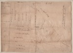 Map of the first Division of Camden circa 1780 by John Harkness