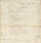 Expenses Paid to William Buxton by Cumberland Overseers of the Poor, March 3, 1828 by Cumberland (Me.)