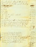 Expenses Paid by Cumberland Overseers of the Poor, April 3, 1853 by Cumberland (Me.)