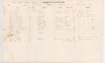 List of Deceased Soldiers of the 19th Maine Regiment, Gettysburg, 1863 by Adjutant General