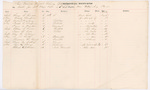 List of Deceased Soldiers of the 20th Maine at Gettysburg, July 1863 by Adjutant General