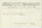 1863-08-31  Descriptive List and Account of Pay and Clothing of Benjamin Frazier