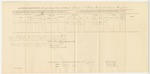 1863-08-31  Descriptive List and Account of Pay and Clothing of George S. Tabbitts