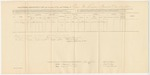 1863-08-31  Descriptive List and Account of Pay and Clothing of Lewis M. Thompson