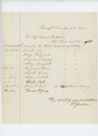 1863-12-04  S.R. Jackson sends a list of eight recruits from Foxcroft