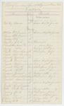 1862-06-30  List of the members absent from the 2nd Maine Regiment