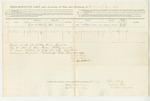 1863-07-15  Descriptive list for Isaac Jordan