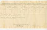 1863-09-21  Descriptive list of Nathan S. Winslow