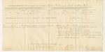 1863-09-21  Descriptive list for Charles Thompson