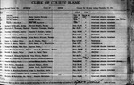 Maine Divorce Returns, Volume 25C, 1941 (Oxford to York Counties)
