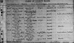 Maine Divorce Returns, Volume 26A, 1942 (Androscoggin to Lincoln Counties)