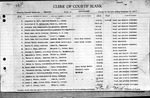 Maine Divorce Returns, Volume 29C, 1948 (Androscoggin to Lincoln Counties)
