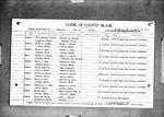Maine Divorce Returns, Volume 31B, 1951 (Oxford to York Counties)