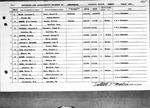 Maine Divorce Returns, Volume 32C, 1954 (Androscoggin to Franklin Counties)