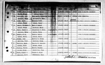Maine Divorce Returns, Volume 33A, 1955 (Androscoggin to Lincoln Counties)